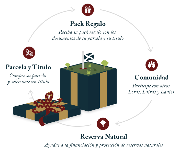 giftpack-spanish